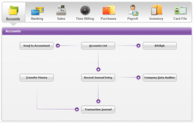 MYOB-AccountRight-Plus-v2011-Home-Screen.png