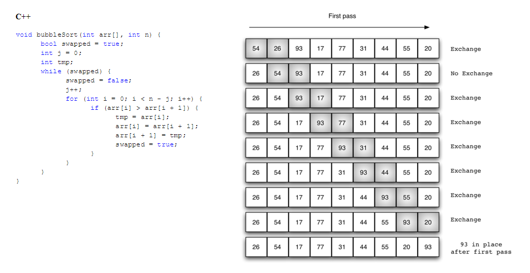 Bubble sort code and descr.png